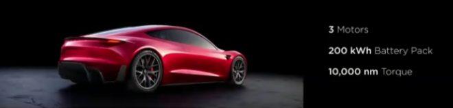 tesla roadster 2020 leistung fahrleistungen
