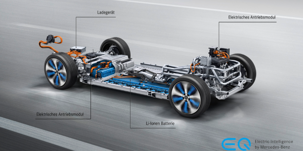 Mercedes Benz EQC Antrieb Technik Batterie Motor