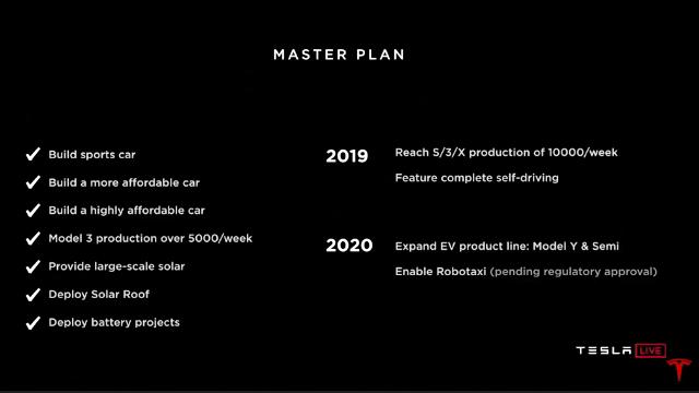 tesla masterplan
